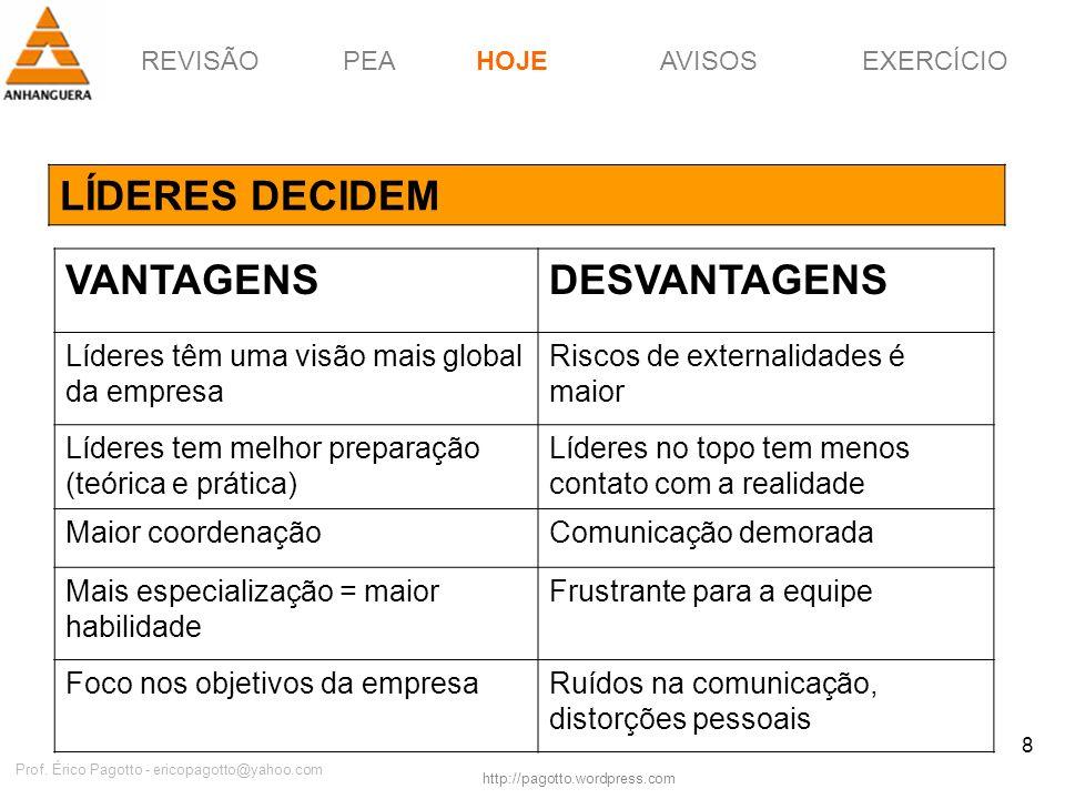 REVISÃOPEAHOJEEXERCÍCIOAVISOS http://pagotto.wordpress.com Prof. Érico Pagotto - ericopagotto@yahoo.com 8 LÍDERES DECIDEM HOJE VANTAGENSDESVANTAGENS L