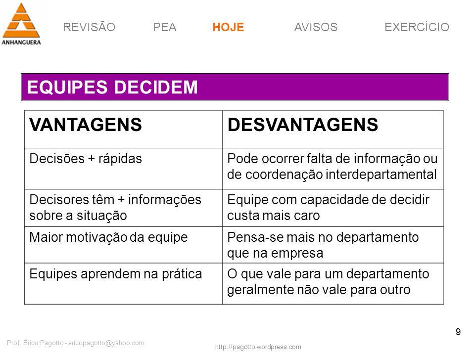 REVISÃOPEAHOJEEXERCÍCIOAVISOS http://pagotto.wordpress.com Prof. Érico Pagotto - ericopagotto@yahoo.com 9 EQUIPES DECIDEM HOJE VANTAGENSDESVANTAGENS D