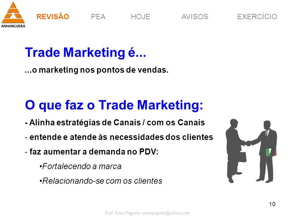 PEAHOJEEXERCÍCIOAVISOS Prof. Érico Pagotto - ericopagotto@yahoo.com 10 Trade Marketing é......o marketing nos pontos de vendas. O que faz o Trade Mark