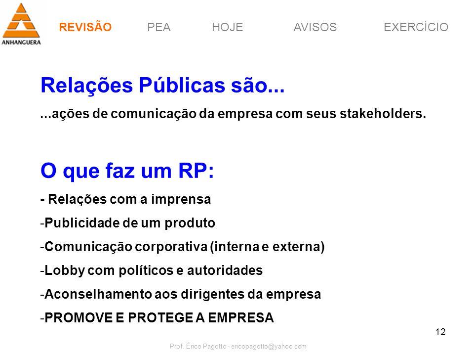 PEAHOJEEXERCÍCIOAVISOS Prof. Érico Pagotto - ericopagotto@yahoo.com 12 Relações Públicas são......ações de comunicação da empresa com seus stakeholder