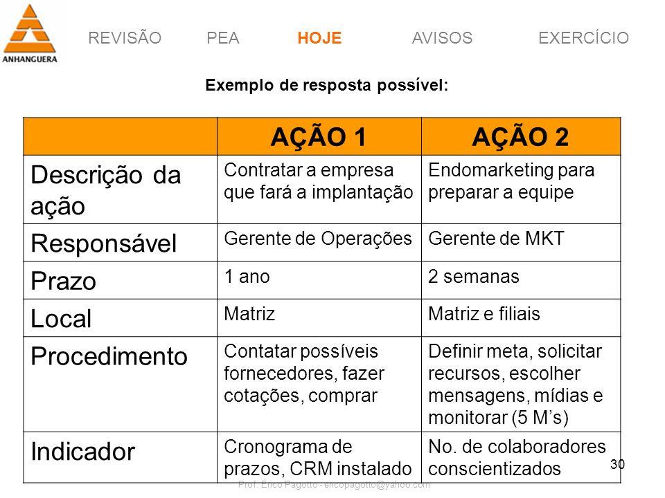 REVISÃOPEAHOJEEXERCÍCIOAVISOS Prof. Érico Pagotto - ericopagotto@yahoo.com 30 AÇÃO 1AÇÃO 2 Descrição da ação Contratar a empresa que fará a implantaçã