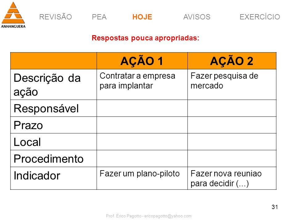 REVISÃOPEAHOJEEXERCÍCIOAVISOS Prof. Érico Pagotto - ericopagotto@yahoo.com 31 AÇÃO 1AÇÃO 2 Descrição da ação Contratar a empresa para implantar Fazer