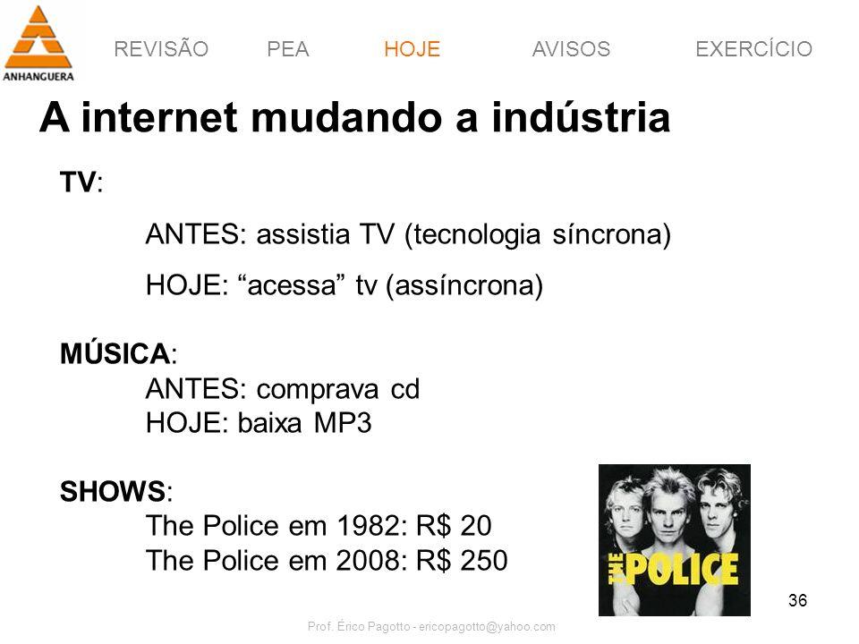 REVISÃOPEAHOJEEXERCÍCIOAVISOS Prof. Érico Pagotto - ericopagotto@yahoo.com 36 A internet mudando a indústria HOJE TV: ANTES: assistia TV (tecnologia s