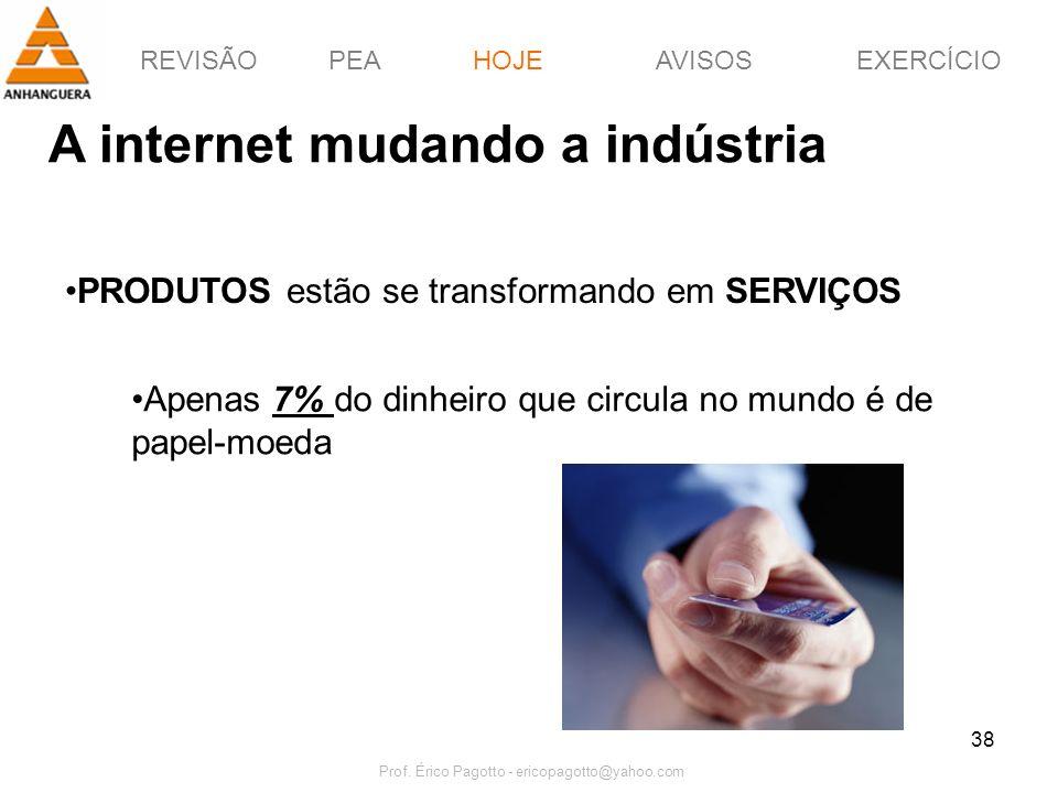 REVISÃOPEAHOJEEXERCÍCIOAVISOS Prof. Érico Pagotto - ericopagotto@yahoo.com 38 A internet mudando a indústria HOJE PRODUTOS estão se transformando em S