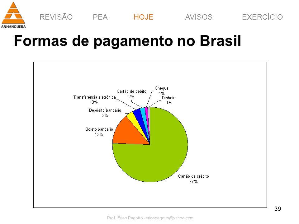 REVISÃOPEAHOJEEXERCÍCIOAVISOS Prof. Érico Pagotto - ericopagotto@yahoo.com 39 Formas de pagamento no Brasil HOJE