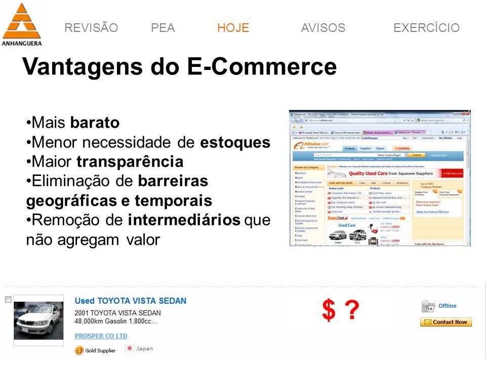 REVISÃOPEAHOJEEXERCÍCIOAVISOS Prof. Érico Pagotto - ericopagotto@yahoo.com 41 Vantagens do E-Commerce HOJE Mais barato Menor necessidade de estoques M