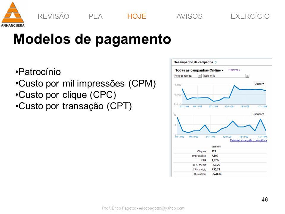 REVISÃOPEAHOJEEXERCÍCIOAVISOS Prof. Érico Pagotto - ericopagotto@yahoo.com 46 Modelos de pagamento HOJE Patrocínio Custo por mil impressões (CPM) Cust