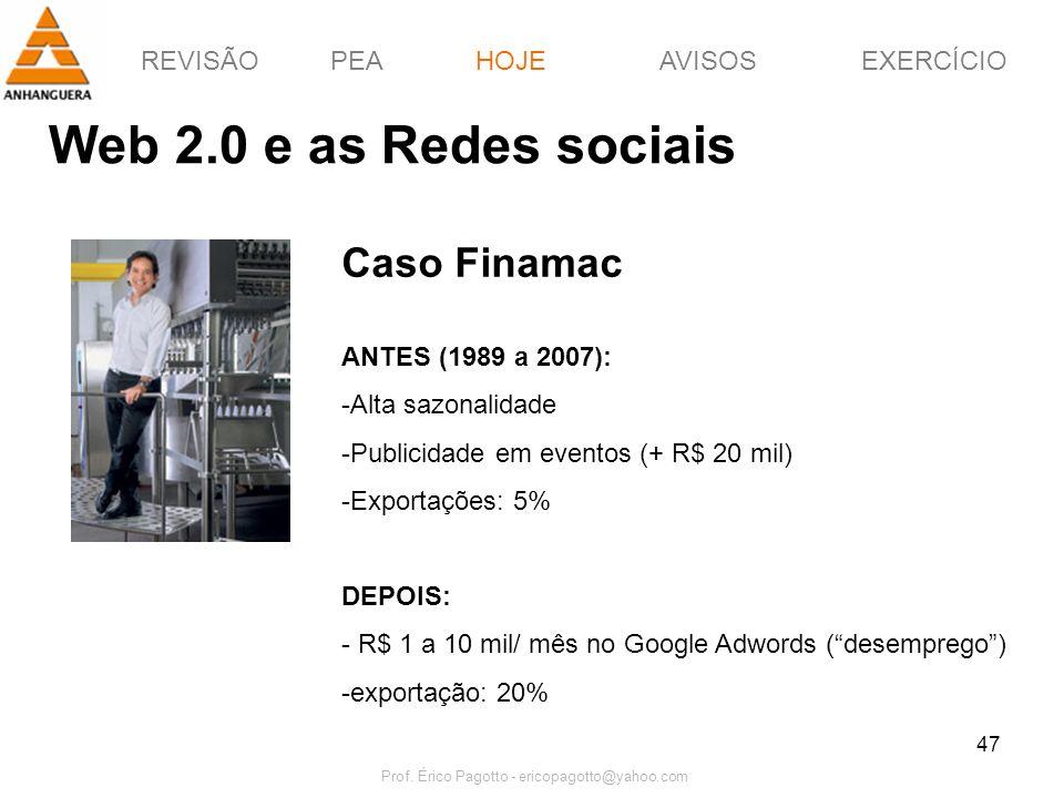 REVISÃOPEAHOJEEXERCÍCIOAVISOS Prof. Érico Pagotto - ericopagotto@yahoo.com 47 Web 2.0 e as Redes sociais HOJE Caso Finamac ANTES (1989 a 2007): -Alta