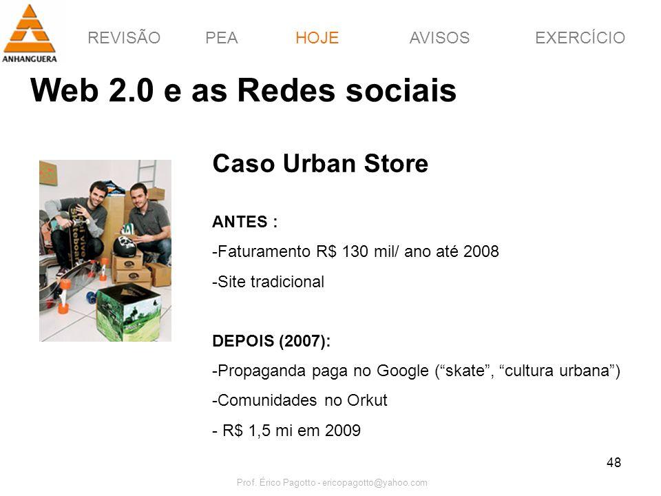REVISÃOPEAHOJEEXERCÍCIOAVISOS Prof. Érico Pagotto - ericopagotto@yahoo.com 48 Web 2.0 e as Redes sociais HOJE Caso Urban Store ANTES : -Faturamento R$