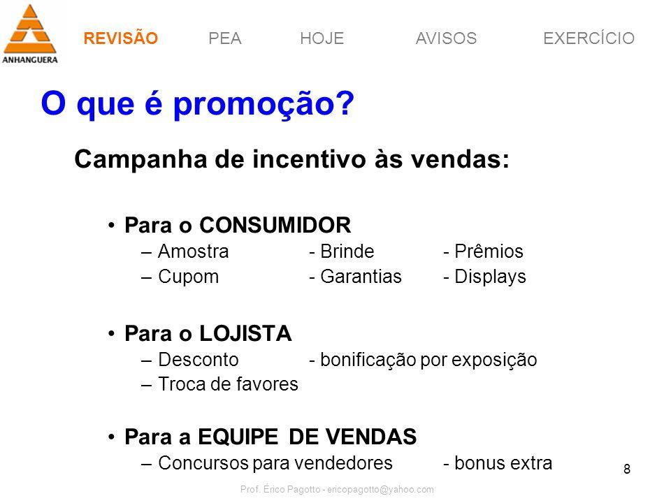 PEAHOJEEXERCÍCIOAVISOS Prof. Érico Pagotto - ericopagotto@yahoo.com 8 O que é promoção? Campanha de incentivo às vendas: Para o CONSUMIDOR –Amostra -