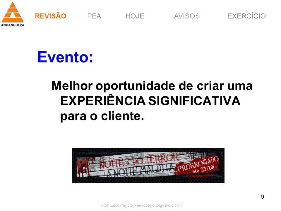 PEAHOJEEXERCÍCIOAVISOS Prof. Érico Pagotto - ericopagotto@yahoo.com 9 Evento: Melhor oportunidade de criar uma EXPERIÊNCIA SIGNIFICATIVA para o client