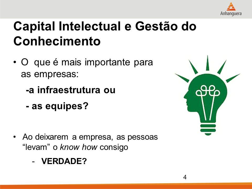 4 Capital Intelectual e Gestão do Conhecimento O que é mais importante para as empresas: -a infraestrutura ou - as equipes? Ao deixarem a empresa, as