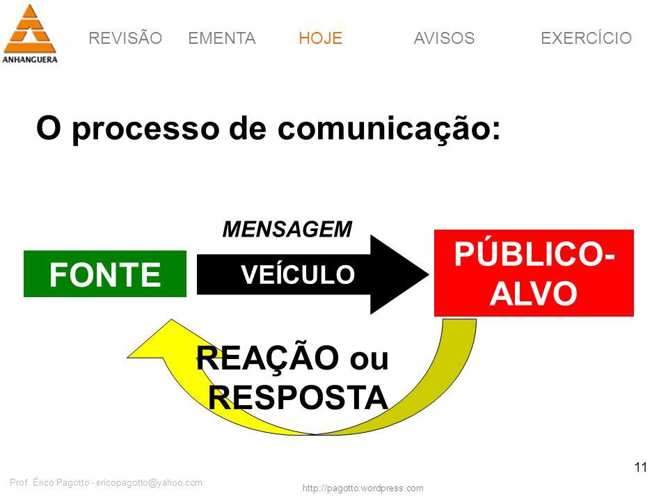 REVISÃOEMENTAHOJEEXERCÍCIOAVISOS http://pagotto.wordpress.com Prof. Érico Pagotto - ericopagotto@yahoo.com 11 O processo de comunicação: HOJE FONTE PÚ