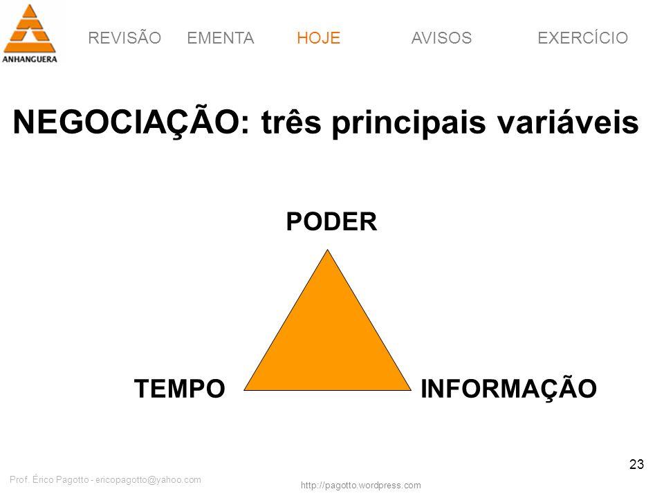 REVISÃOEMENTAHOJEEXERCÍCIOAVISOS http://pagotto.wordpress.com Prof. Érico Pagotto - ericopagotto@yahoo.com 23 NEGOCIAÇÃO: três principais variáveis HO