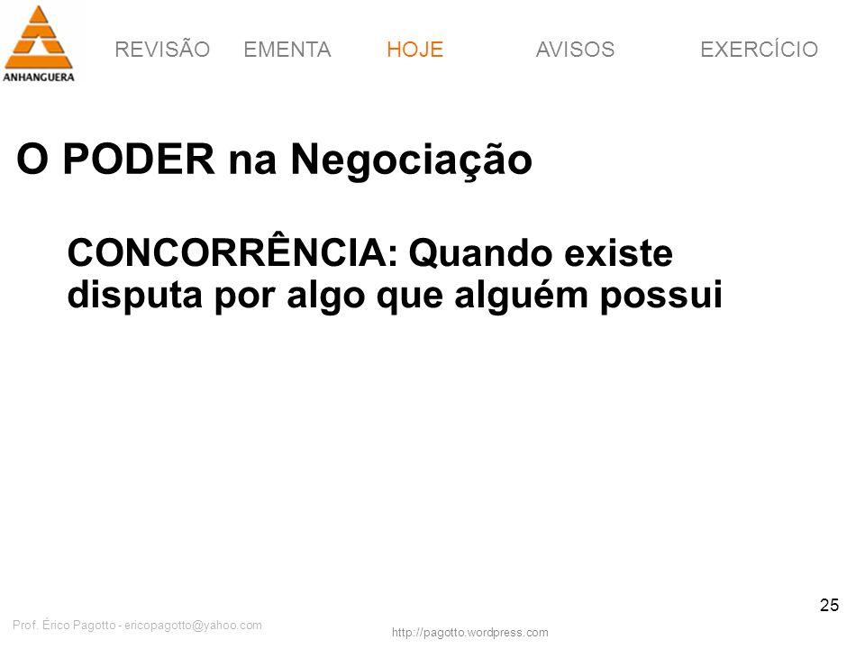 REVISÃOEMENTAHOJEEXERCÍCIOAVISOS http://pagotto.wordpress.com Prof. Érico Pagotto - ericopagotto@yahoo.com 25 O PODER na Negociação HOJE CONCORRÊNCIA: