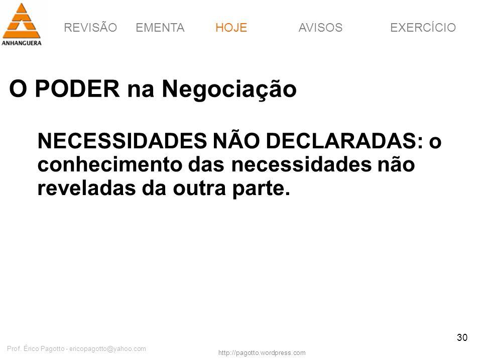 REVISÃOEMENTAHOJEEXERCÍCIOAVISOS http://pagotto.wordpress.com Prof. Érico Pagotto - ericopagotto@yahoo.com 30 O PODER na Negociação HOJE NECESSIDADES