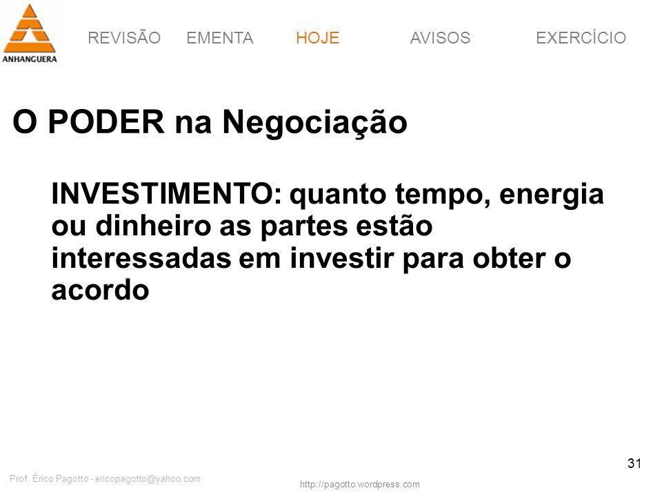REVISÃOEMENTAHOJEEXERCÍCIOAVISOS http://pagotto.wordpress.com Prof. Érico Pagotto - ericopagotto@yahoo.com 31 O PODER na Negociação HOJE INVESTIMENTO: