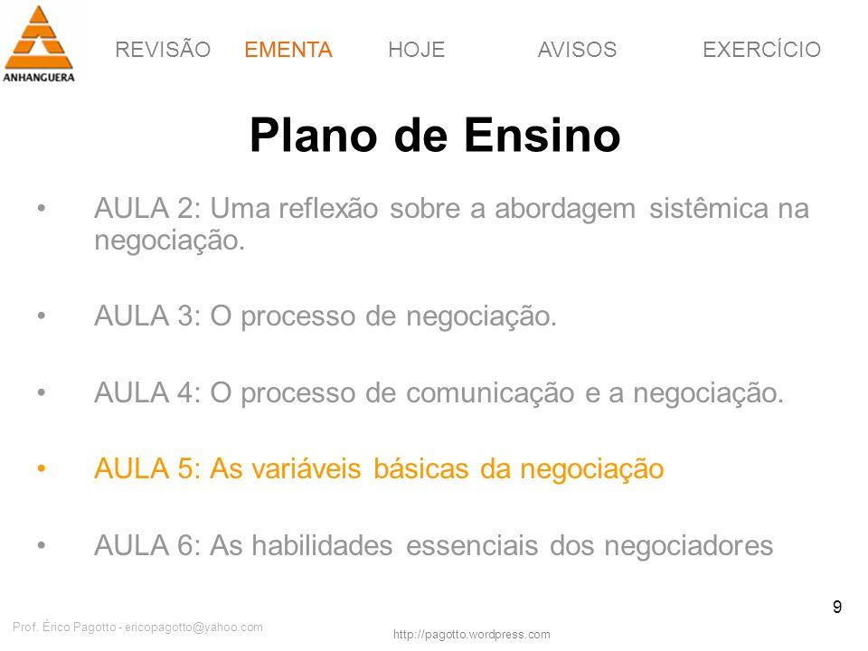 EMENTAHOJEEXERCÍCIOAVISOS http://pagotto.wordpress.com Prof. Érico Pagotto - ericopagotto@yahoo.com 9 Plano de Ensino AULA 2: Uma reflexão sobre a abo