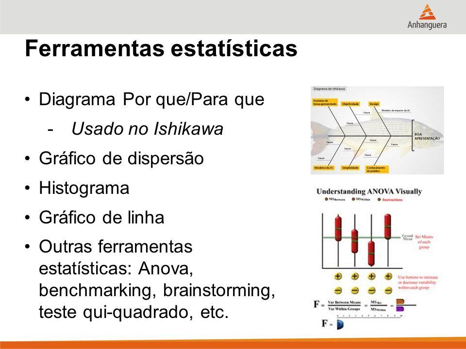10 Ferramentas estatísticas Diagrama Por que/Para que -Usado no Ishikawa Gráfico de dispersão Histograma Gráfico de linha Outras ferramentas estatísti