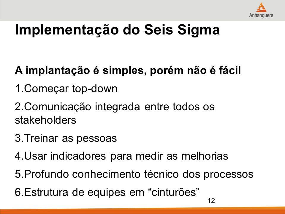 12 Implementação do Seis Sigma A implantação é simples, porém não é fácil 1.Começar top-down 2.Comunicação integrada entre todos os stakeholders 3.Tre