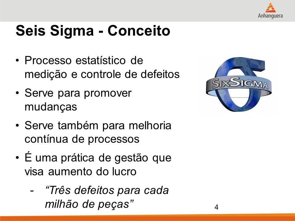 4 Seis Sigma - Conceito Processo estatístico de medição e controle de defeitos Serve para promover mudanças Serve também para melhoria contínua de pro