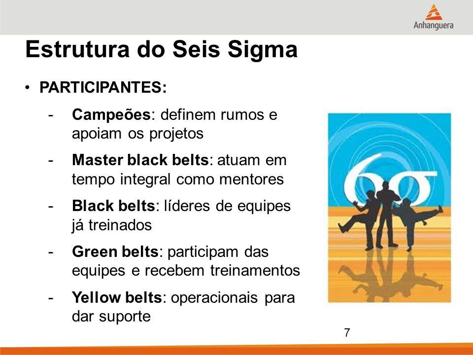 7 Estrutura do Seis Sigma PARTICIPANTES: -Campeões: definem rumos e apoiam os projetos -Master black belts: atuam em tempo integral como mentores -Bla