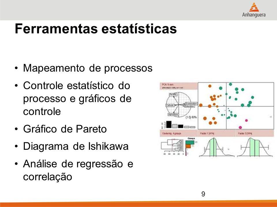 9 Ferramentas estatísticas Mapeamento de processos Controle estatístico do processo e gráficos de controle Gráfico de Pareto Diagrama de Ishikawa Anál