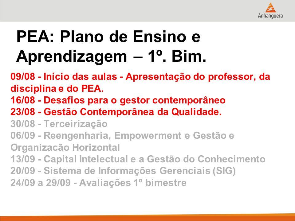 Fluxograma Padrão * Padrão ANSI: American International Standart Institute