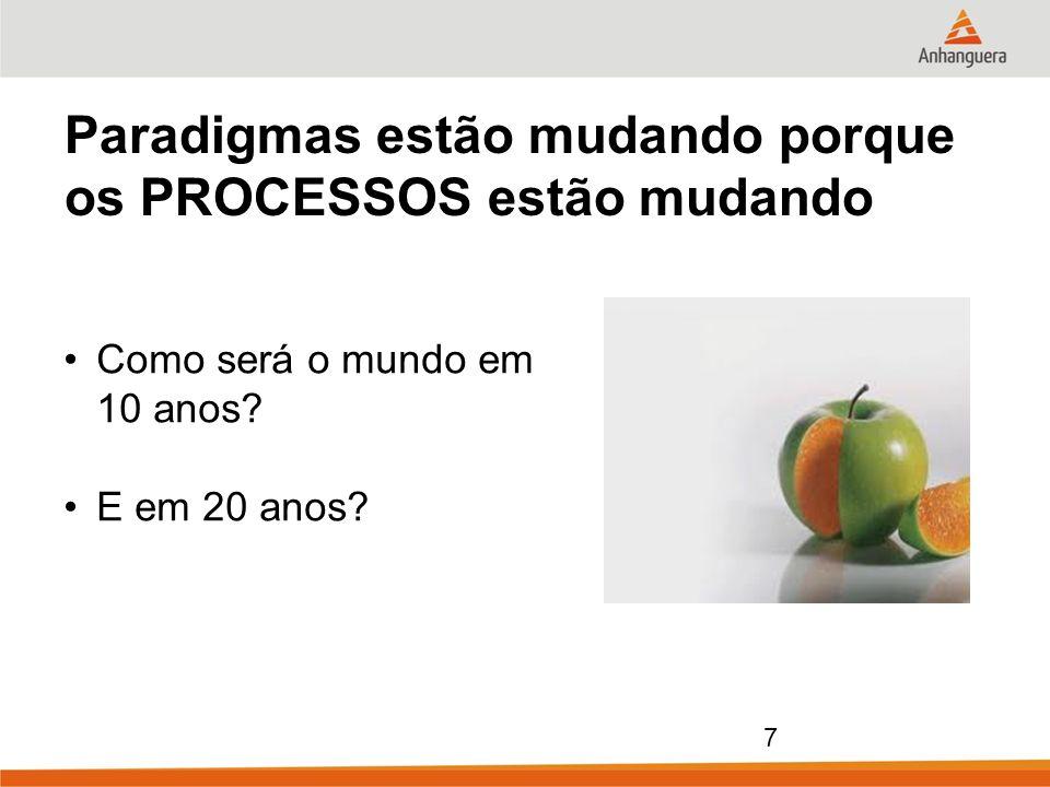 7 Paradigmas estão mudando porque os PROCESSOS estão mudando Como será o mundo em 10 anos? E em 20 anos?