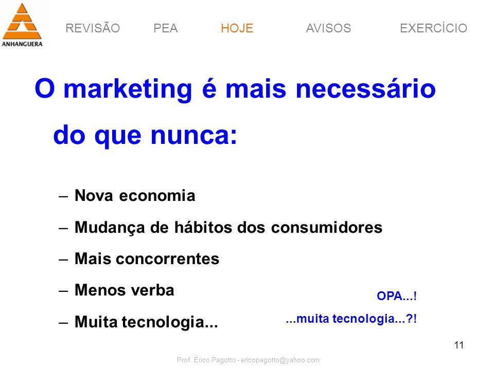 REVISÃOPEAHOJEEXERCÍCIOAVISOS Prof. Érico Pagotto - ericopagotto@yahoo.com 11 O marketing é mais necessário do que nunca: –Nova economia –Mudança de h