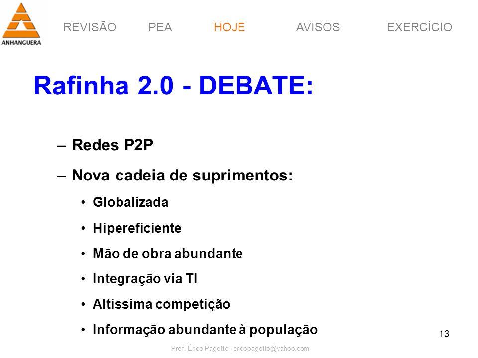 REVISÃOPEAHOJEEXERCÍCIOAVISOS Prof. Érico Pagotto - ericopagotto@yahoo.com 13 Rafinha 2.0 - DEBATE: –Redes P2P –Nova cadeia de suprimentos: Globalizad