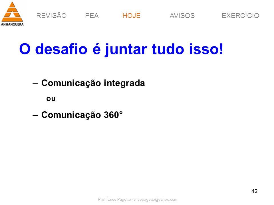REVISÃOPEAHOJEEXERCÍCIOAVISOS Prof. Érico Pagotto - ericopagotto@yahoo.com 42 O desafio é juntar tudo isso! –Comunicação integrada ou –Comunicação 360