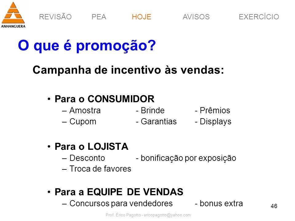 REVISÃOPEAHOJEEXERCÍCIOAVISOS Prof. Érico Pagotto - ericopagotto@yahoo.com 46 O que é promoção? Campanha de incentivo às vendas: Para o CONSUMIDOR –Am