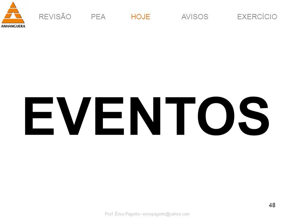 REVISÃOPEAHOJEEXERCÍCIOAVISOS Prof. Érico Pagotto - ericopagotto@yahoo.com 48 EVENTOS HOJE