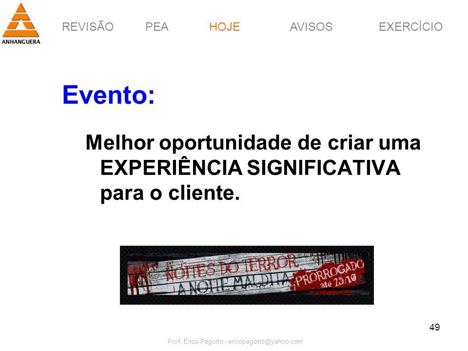 REVISÃOPEAHOJEEXERCÍCIOAVISOS Prof. Érico Pagotto - ericopagotto@yahoo.com 49 Evento: Melhor oportunidade de criar uma EXPERIÊNCIA SIGNIFICATIVA para