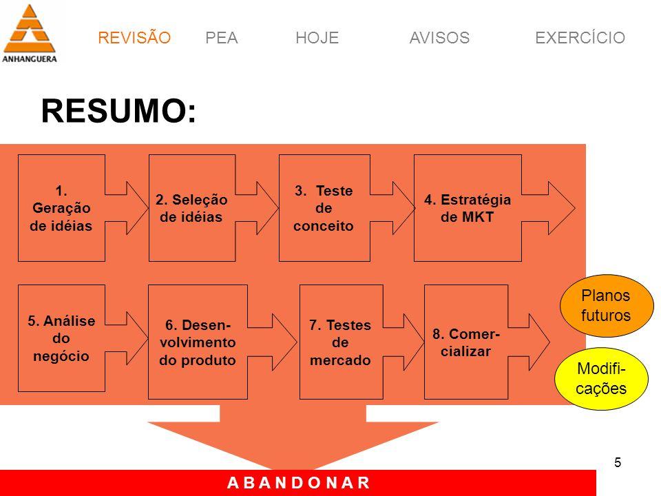 PEAHOJEEXERCÍCIOAVISOS Prof.Érico Pagotto - ericopagotto@yahoo.com 5 RESUMO: 1.