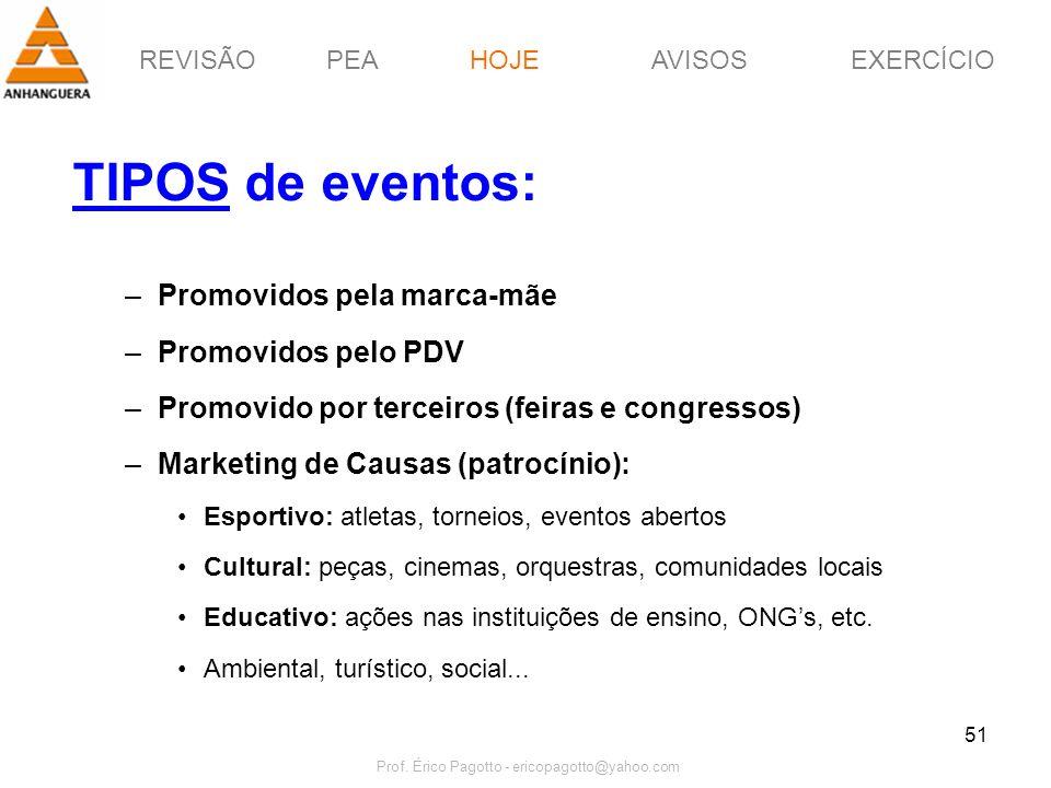 REVISÃOPEAHOJEEXERCÍCIOAVISOS Prof. Érico Pagotto - ericopagotto@yahoo.com 51 TIPOS de eventos: –Promovidos pela marca-mãe –Promovidos pelo PDV –Promo