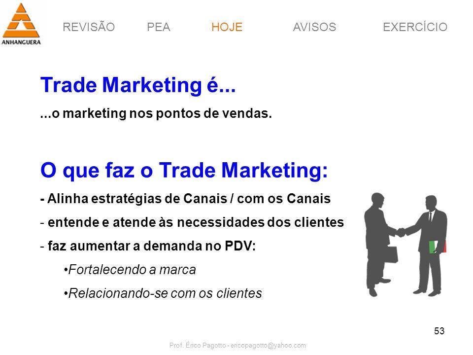 REVISÃOPEAHOJEEXERCÍCIOAVISOS Prof. Érico Pagotto - ericopagotto@yahoo.com 53 Trade Marketing é......o marketing nos pontos de vendas. O que faz o Tra