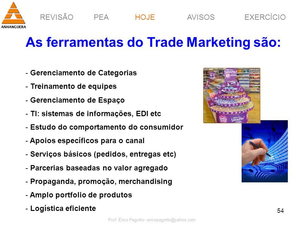 REVISÃOPEAHOJEEXERCÍCIOAVISOS Prof. Érico Pagotto - ericopagotto@yahoo.com 54 As ferramentas do Trade Marketing são: - Gerenciamento de Categorias - T
