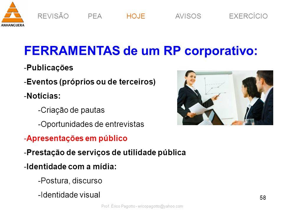 REVISÃOPEAHOJEEXERCÍCIOAVISOS Prof. Érico Pagotto - ericopagotto@yahoo.com 58 FERRAMENTAS de um RP corporativo: -Publicações -Eventos (próprios ou de