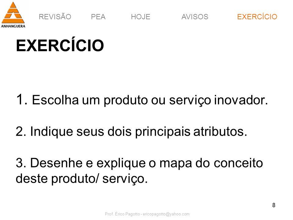 PEAHOJEEXERCÍCIOAVISOS Prof. Érico Pagotto - ericopagotto@yahoo.com 8 EXERCÍCIO 1. Escolha um produto ou serviço inovador. 2. Indique seus dois princi