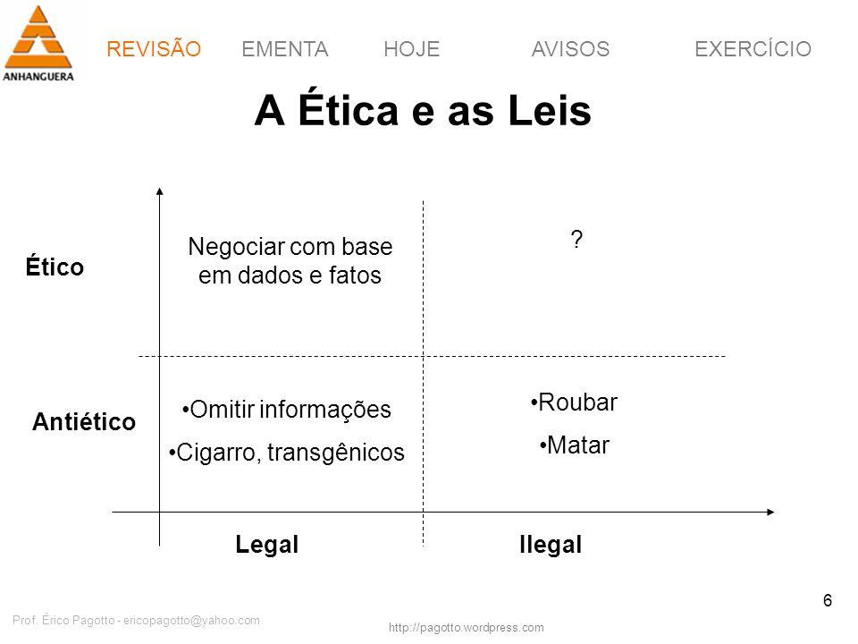 EMENTAHOJEEXERCÍCIOAVISOS http://pagotto.wordpress.com Prof. Érico Pagotto - ericopagotto@yahoo.com 6 A Ética e as Leis REVISÃO LegalIlegal Antiético