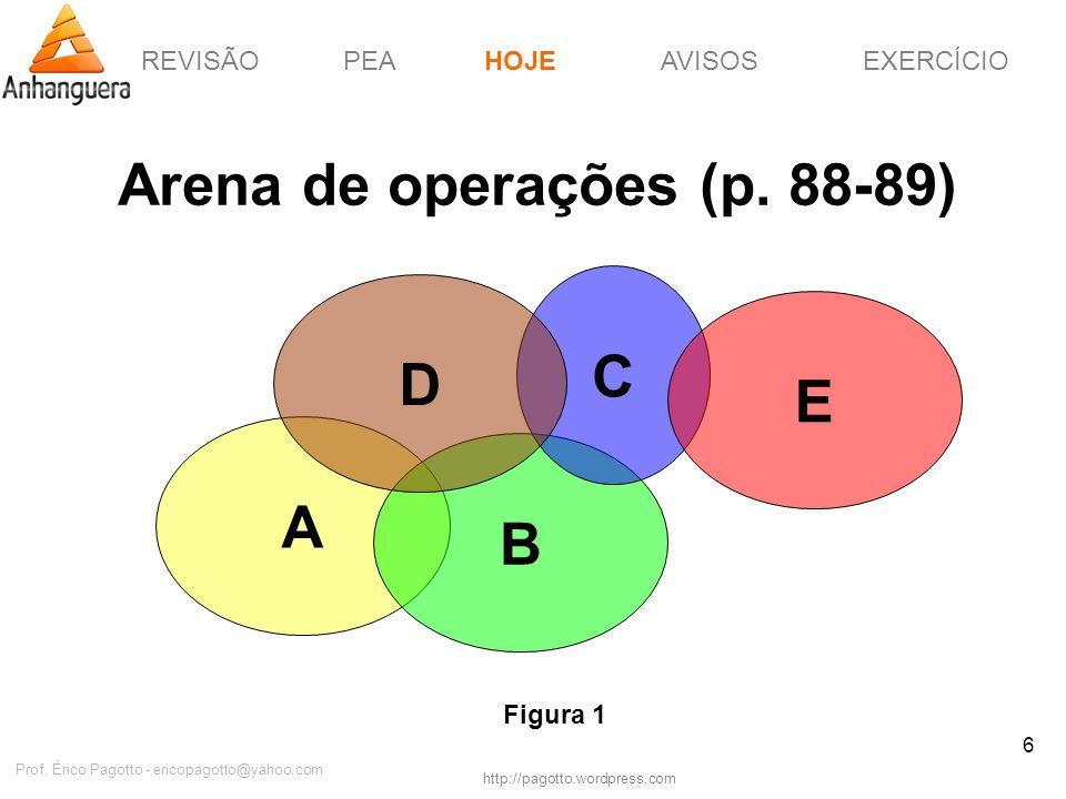 REVISÃOPEAHOJEEXERCÍCIOAVISOS http://pagotto.wordpress.com Prof. Érico Pagotto - ericopagotto@yahoo.com 6 A Arena de operações (p. 88-89) HOJE B C D E