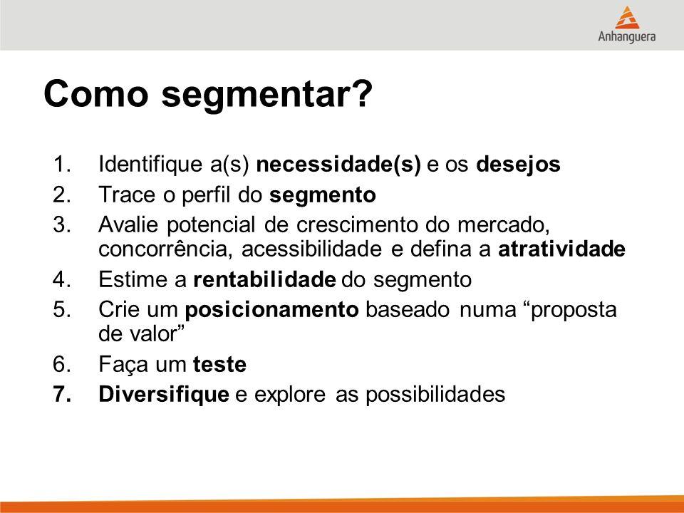 Como segmentar? 1.Identifique a(s) necessidade(s) e os desejos 2.Trace o perfil do segmento 3.Avalie potencial de crescimento do mercado, concorrência