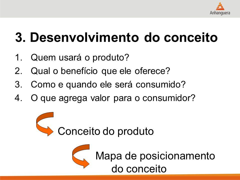 3. Desenvolvimento do conceito 1.Quem usará o produto? 2.Qual o benefício que ele oferece? 3.Como e quando ele será consumido? 4.O que agrega valor pa