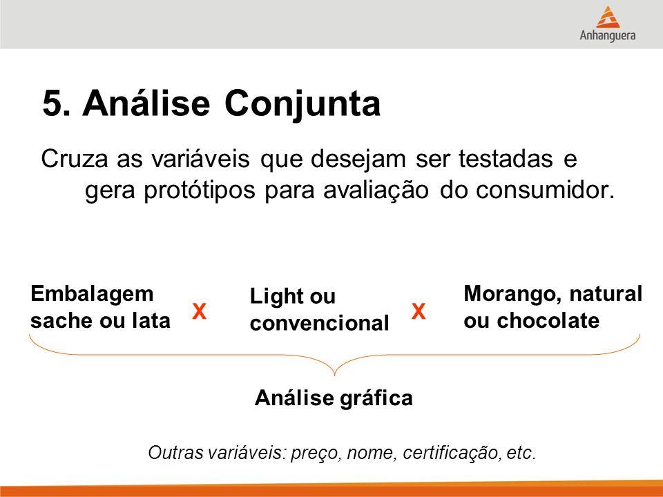 5. Análise Conjunta Cruza as variáveis que desejam ser testadas e gera protótipos para avaliação do consumidor. Embalagem sache ou lata Light ou conve