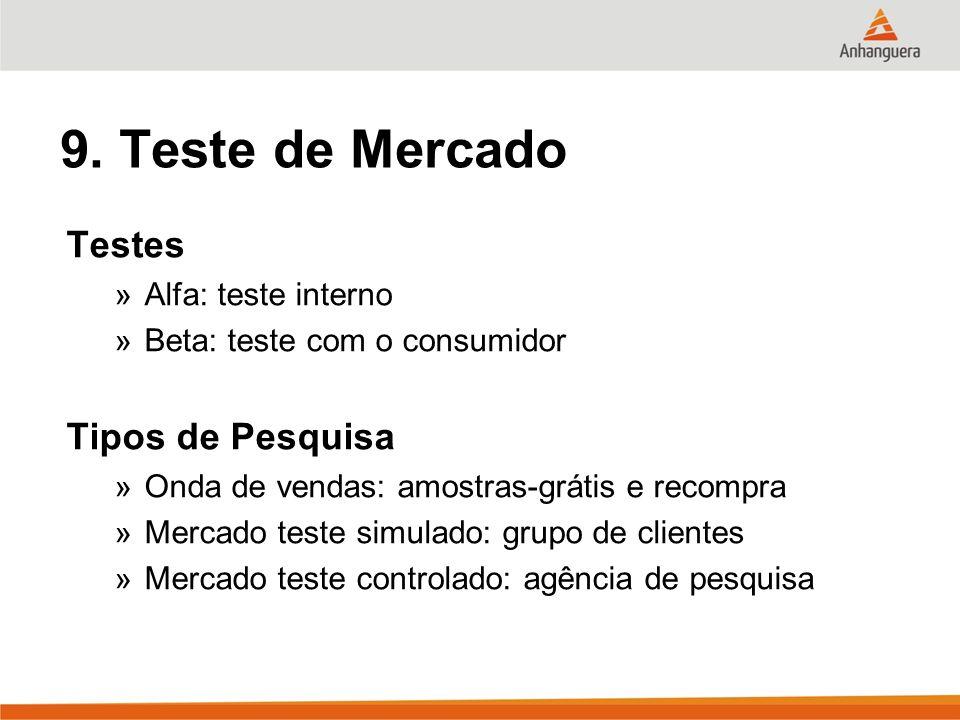 9. Teste de Mercado Testes »Alfa: teste interno »Beta: teste com o consumidor Tipos de Pesquisa »Onda de vendas: amostras-grátis e recompra »Mercado t