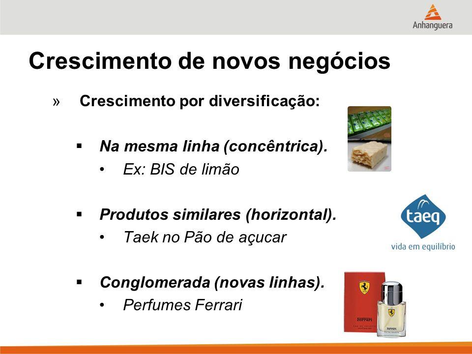 Crescimento de novos negócios »Crescimento por diversificação: Na mesma linha (concêntrica). Ex: BIS de limão Produtos similares (horizontal). Taek no
