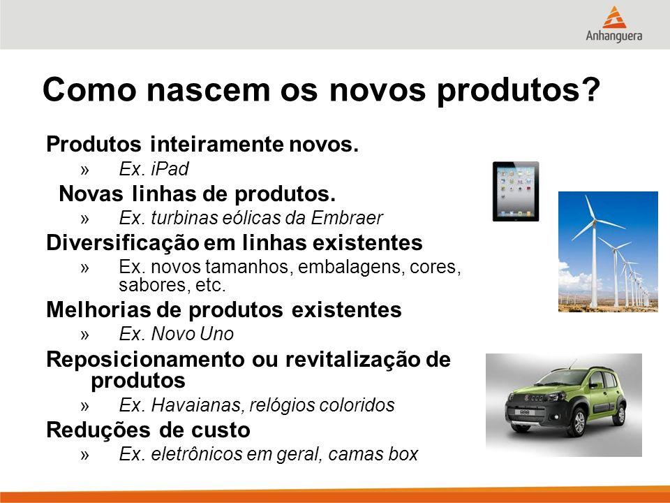 Como nascem os novos produtos? Produtos inteiramente novos. »Ex. iPad Novas linhas de produtos. »Ex. turbinas eólicas da Embraer Diversificação em lin