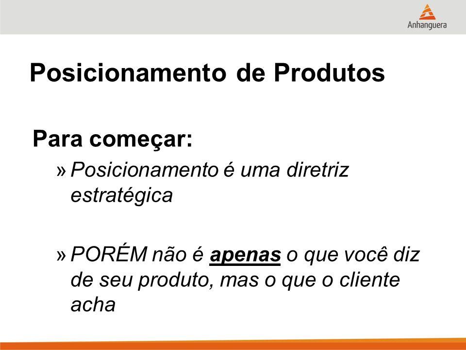 Posicionamento de Produtos Para começar: »Posicionamento é uma diretriz estratégica »PORÉM não é apenas o que você diz de seu produto, mas o que o cli
